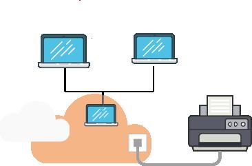 GPRS打印机,微信打印机,校园云打印,无线打印,云打印机,wifi打印机,蓝牙打印机,热敏小票打印机,云打印,零点云打印,外卖打印机,美团/饿了么/百度外卖打印机